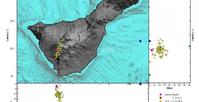 Involcan da por finalizado el episodio de enjambre sísmico en Tenerife