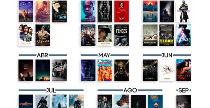 Lista de las 50 películas imprescindibles del 2017