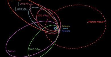 El Planeta Nueve, una supertierra muy lejana