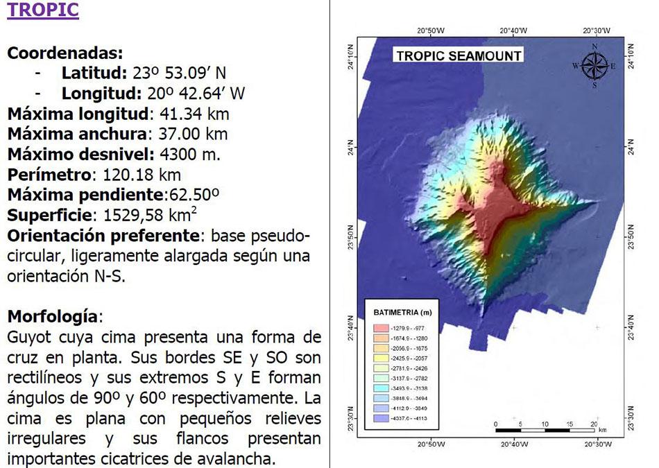 Mapa esquemático de Tropic realizado por el IGME. DA