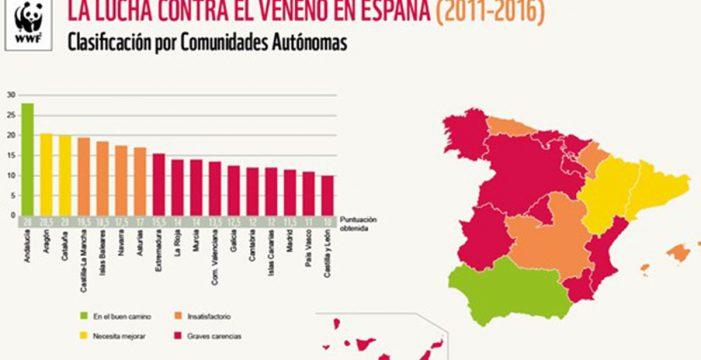 Canarias, entre las regiones con graves carencias al luchar contra el veneno