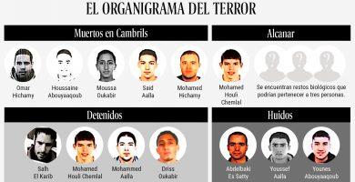 CÉLULA TERRORISTA BARCELONA ATENTADO