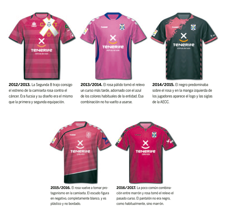 EQUIPACIONES CD TENERIFE LUCHA CANCER 2