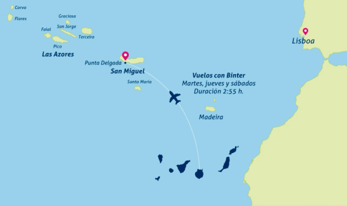 Azores Naturaleza Pura