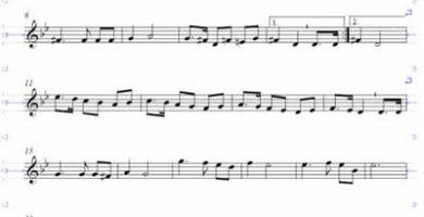 Fragmento de la partitura del Himno de Canarias. | DA