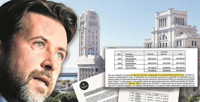 Una empresa del Cabildo, obligada a devolver 791.000 euros que cobró  de forma indebida