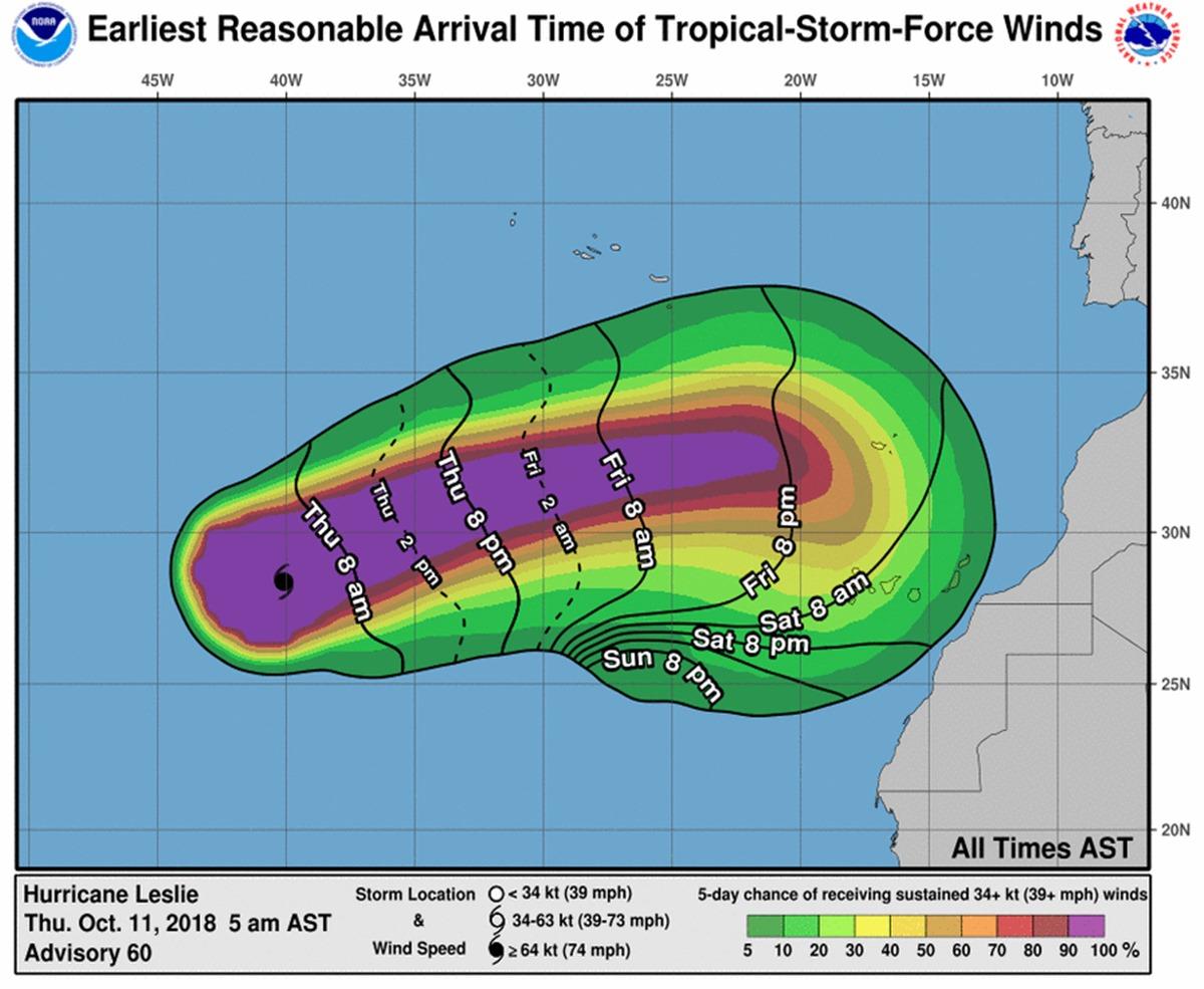 El huracán Leslie continúa su avance, a la espera de que realice el giro previsto que la aleje de Canarias. / NOAA