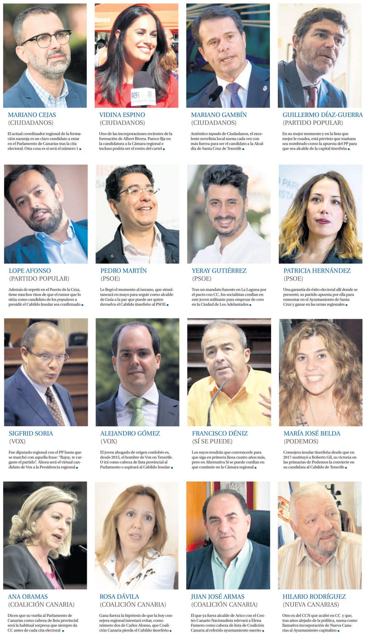 QUINIELA ELECCIONES 26M CANARIAS 2