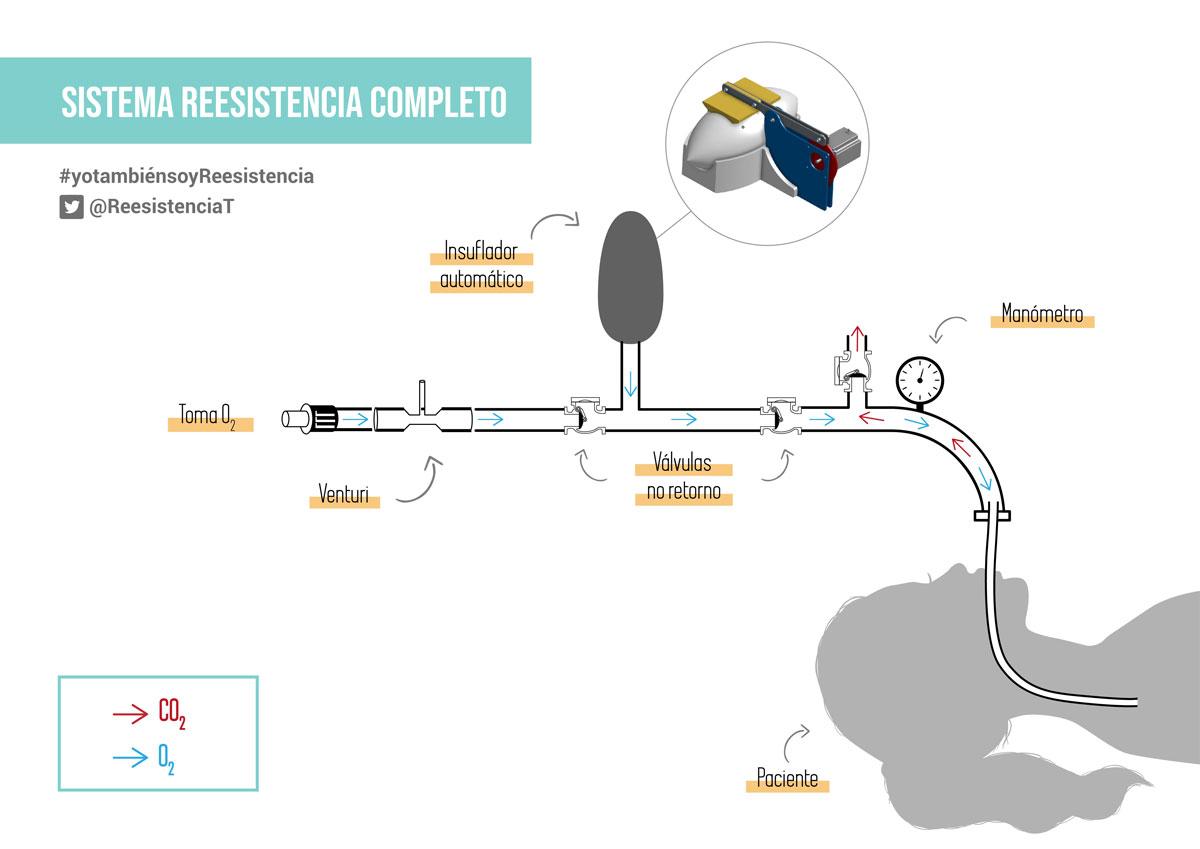 RESPIRADOR AUTOMÁTICO 3D RESISTENCIA TEAM