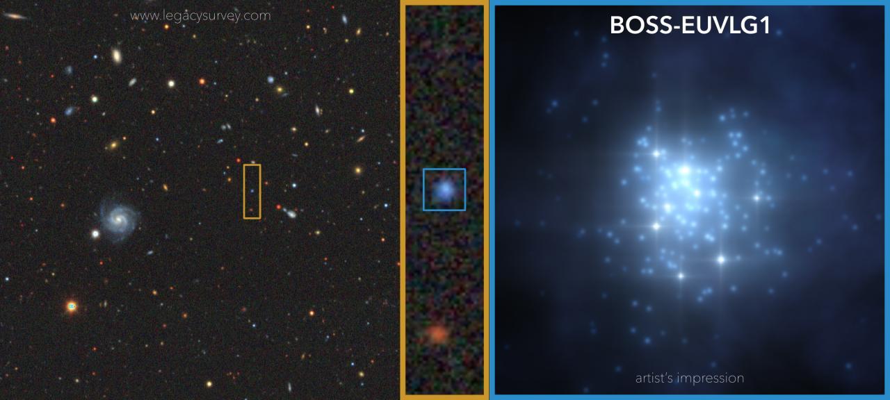 Imagen de la región del cielo donde se encuentra BOSS-EUVLG1 y representación artística del brote de formación estelar en BOSS-EUVLG1. G. Pérez (IAC)